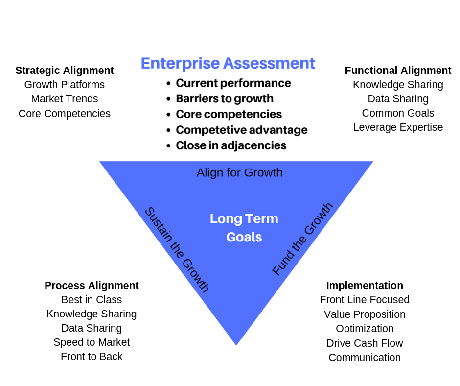 Enterprise Assessment Still